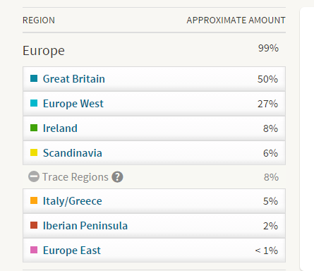my ancestry dna